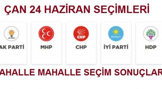Seçim Sonuçları Gazete Çanda